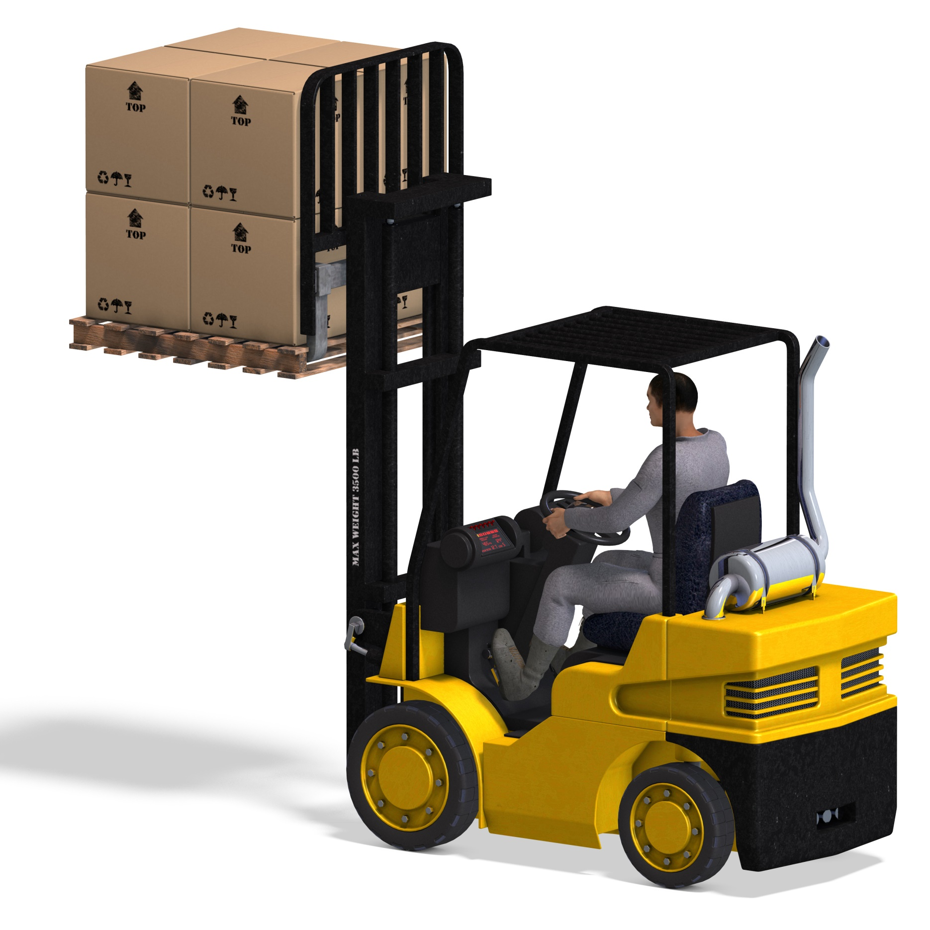 Central Florida Forklift Autos Post
